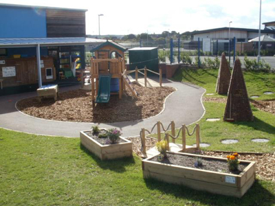 Dig It Projects - EYFS Play & Learn Areas